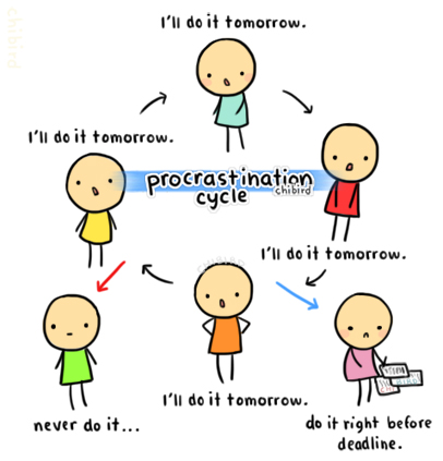 Procrastination-Cycle.jpg